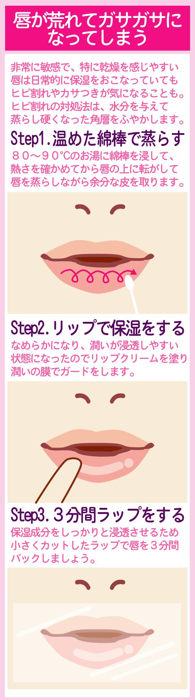 荒れた唇を素早く治すスペシャルケアテクニック