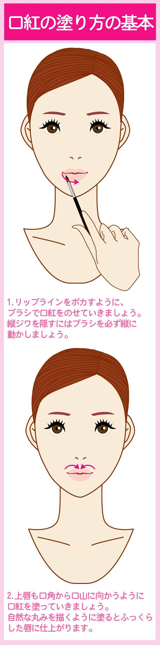 口紅の基本の塗り方