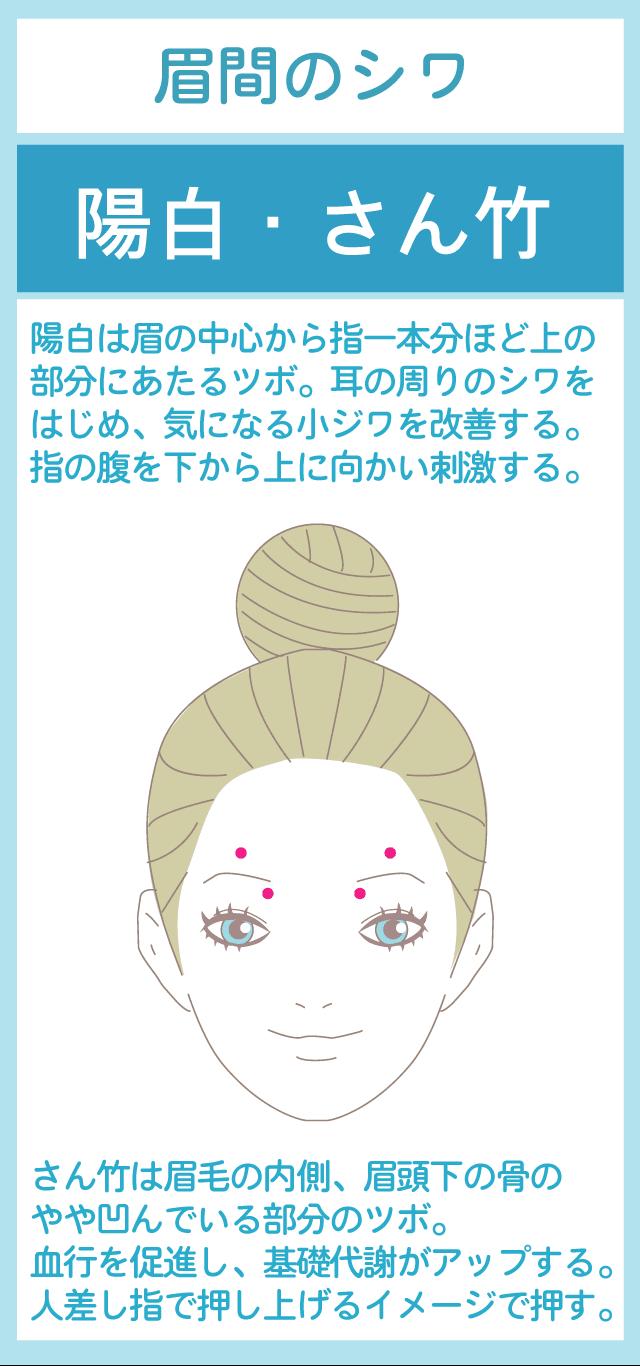 眉間のシワ除去に効果的なツボ:陽白,さん竹