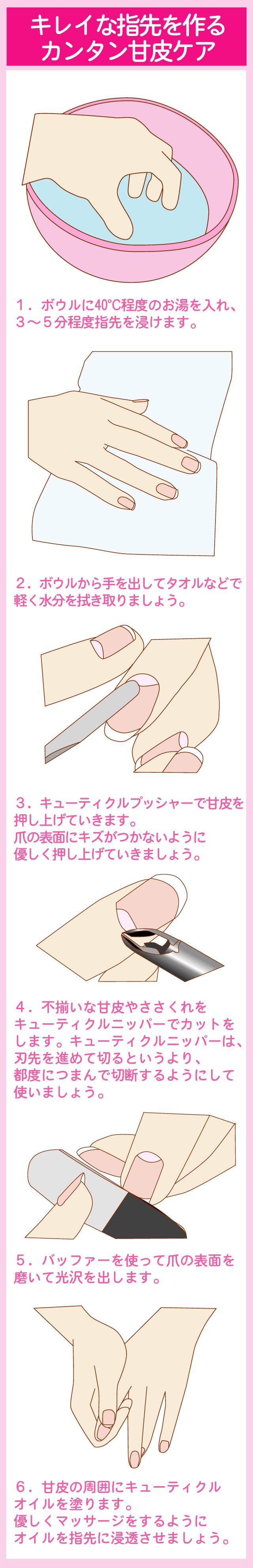 甘皮(キューティクル)のセルフケア