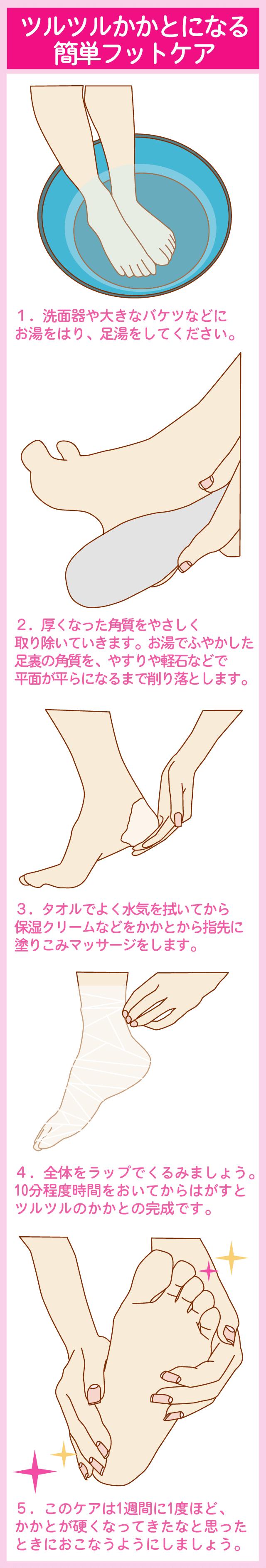 踵の角質を除去するセルフケア