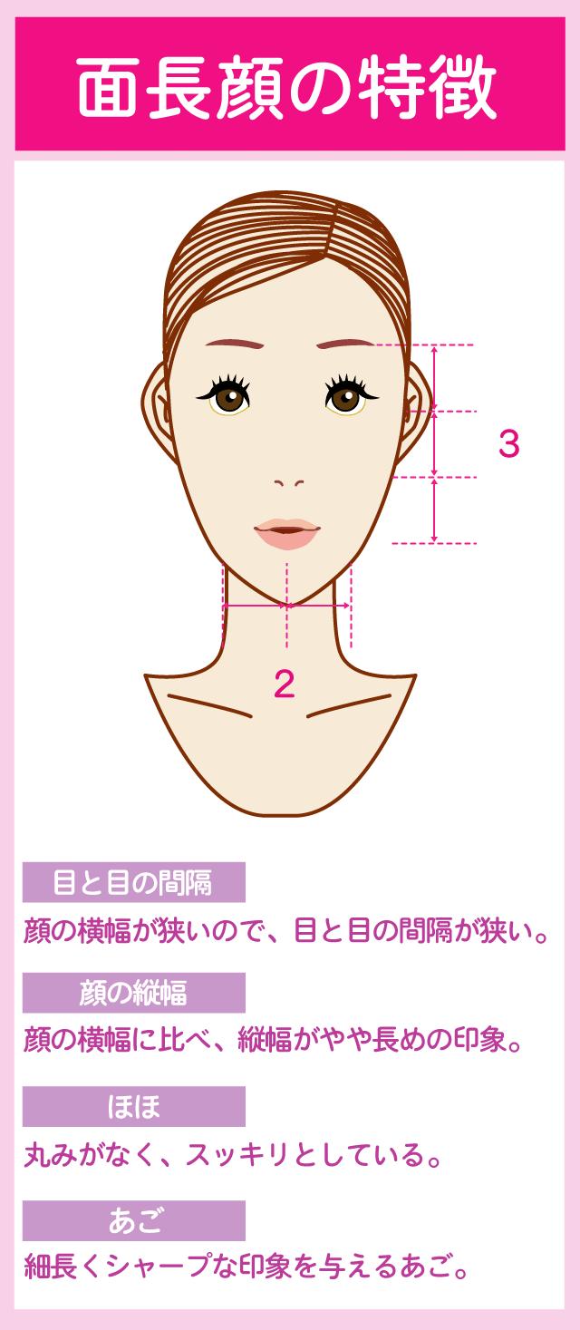 メイクに役立つ面長の顔の特徴