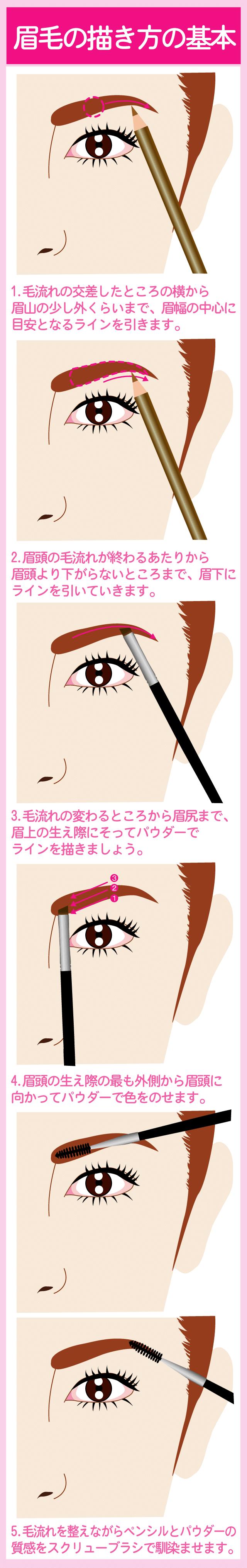 ナチュラルな眉メイクの基本ポイント