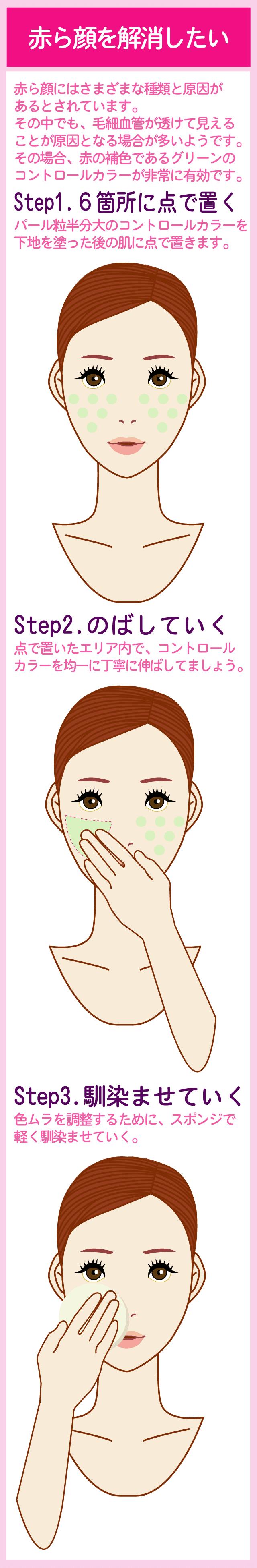 赤ら顔をカバーするメイクテクニック
