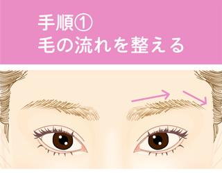 眉毛の毛の流れを整える