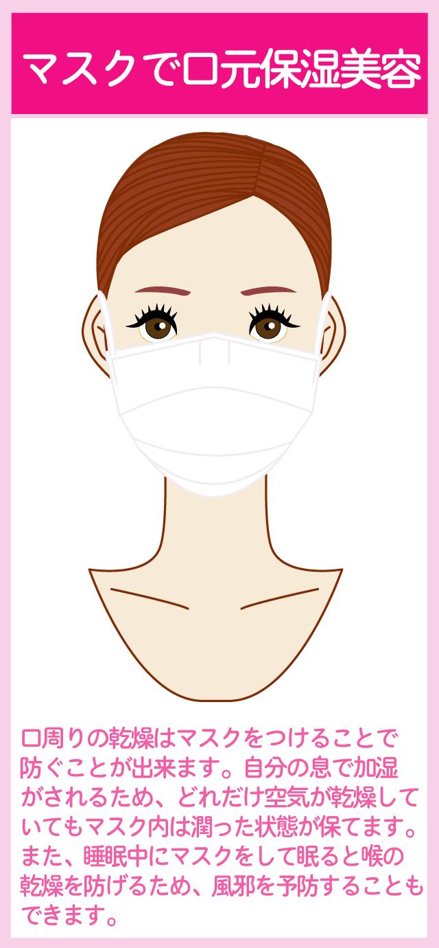 マスクで保湿美容