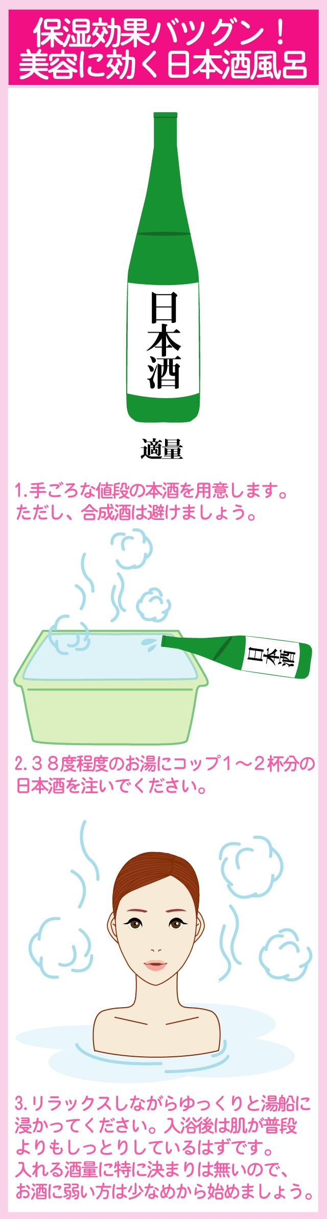 日本酒風呂の作り方