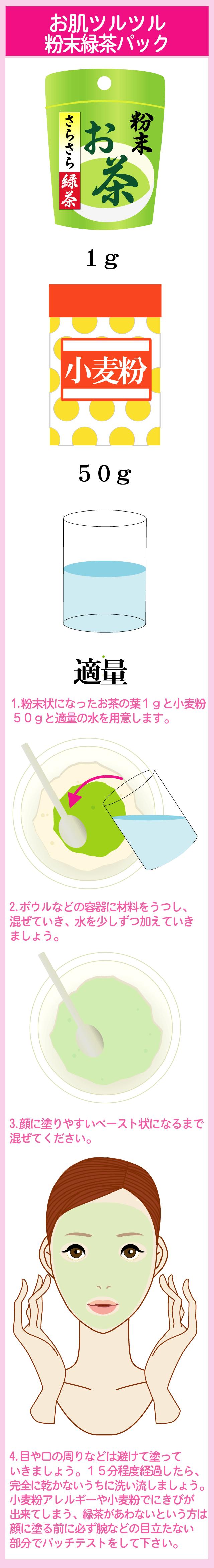 緑茶パックの作り方