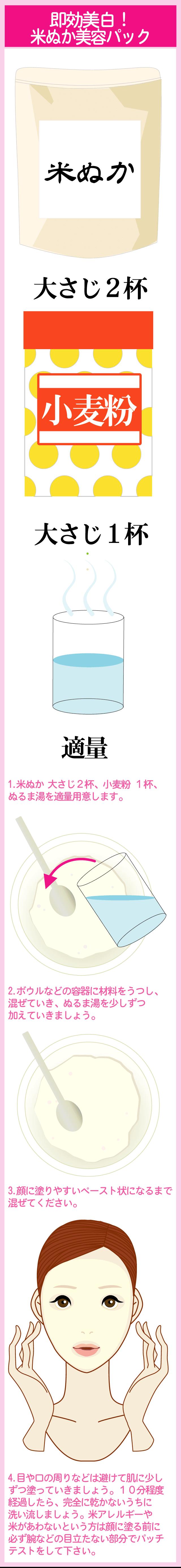 米ぬかパックの作り方と使い方