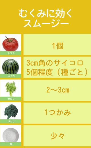 むくみの解消に効果的なグリーンスムージーのレシピ