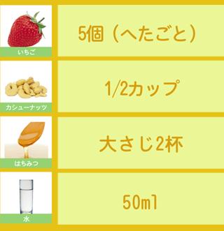 便秘に効果的なグリーンスムージーのレシピ