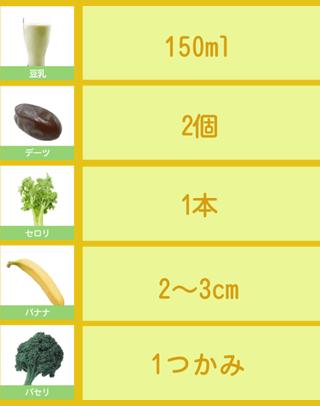 に効果的なグリーンスムージーのレシピ