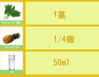 体臭に効果的なグリーンスムージーのレシピ