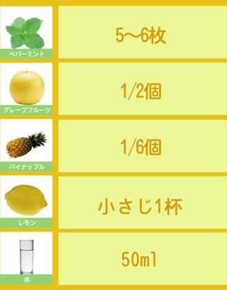 やる気アップに効果的なグリーンスムージーのレシピ
