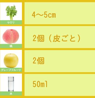 腰痛や肩こりに効果的なグリーンスムージーのレシピ