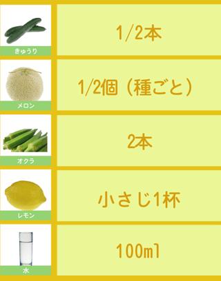 膀胱炎に効果的なグリーンスムージーのレシピ