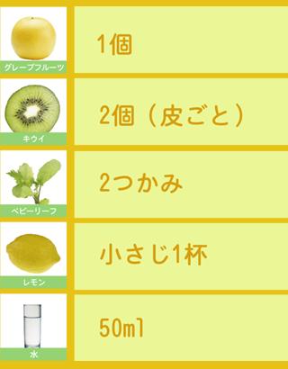 美白に効果的なグリーンスムージーのレシピ