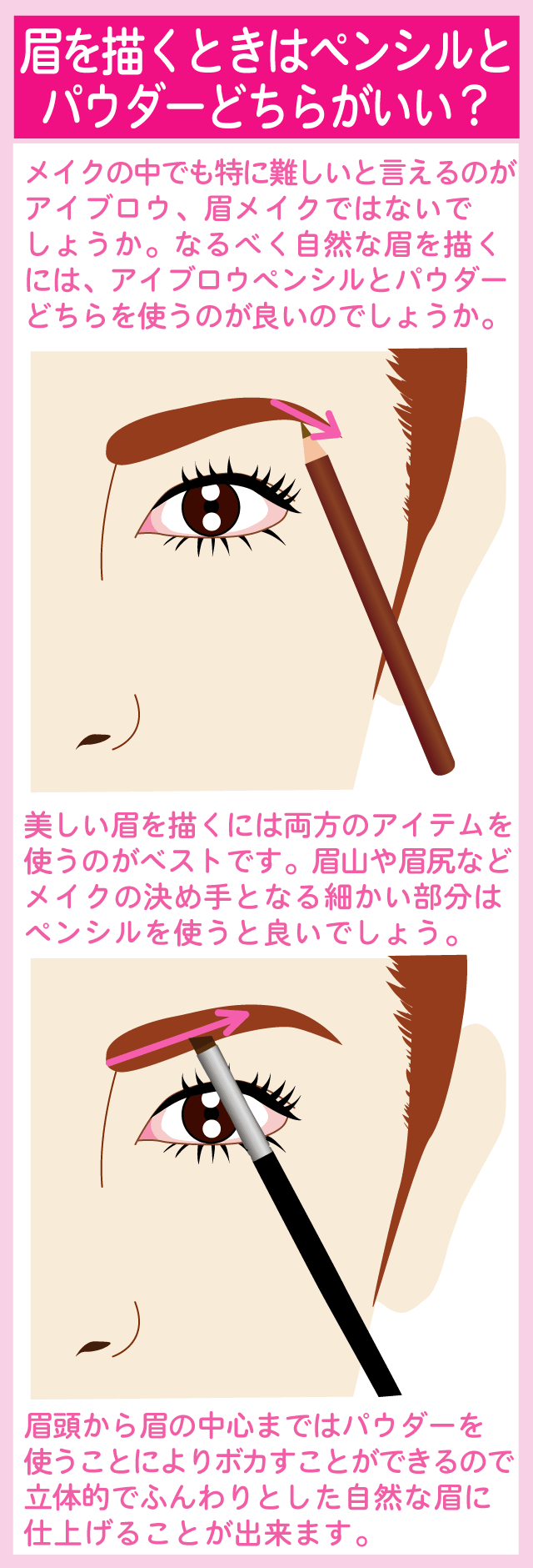 眉メイクはペンシルとパウダーどちらを使うのがいい?