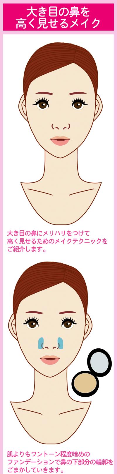 大き目の鼻を高く見せるテクニック1