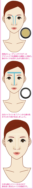 大き目の鼻を高く見せるテクニック2