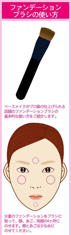艶肌が作れるファンデーションブラシの使い方1