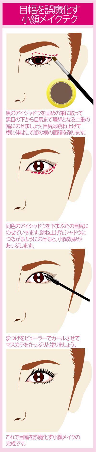 目幅を誤魔化す小顔メイクテク