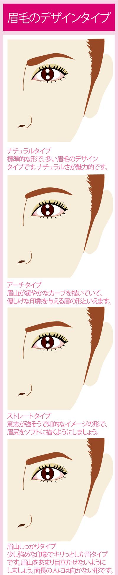 眉毛の形でイメージが変わる!美眉スタイリング1