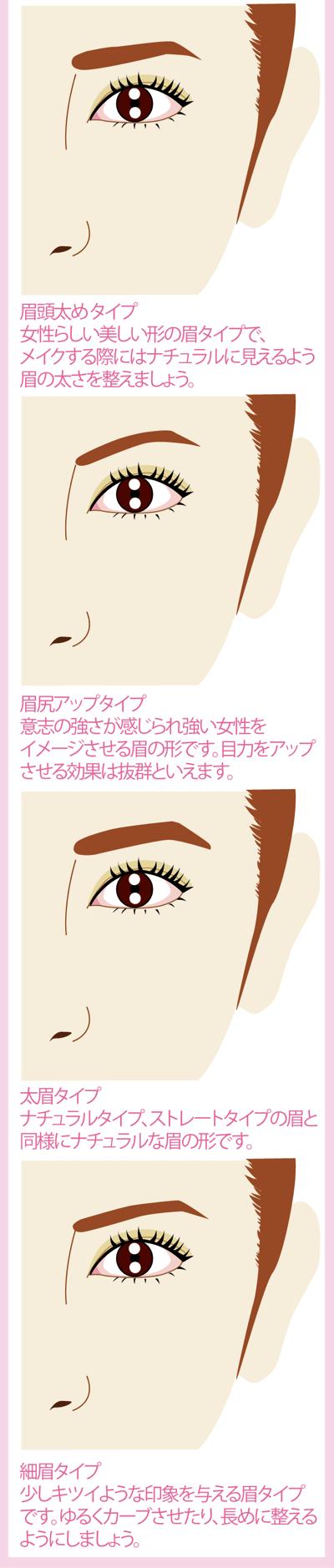 眉毛の形でイメージが変わる!美眉スタイリング2