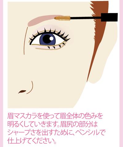 安室奈美恵さん風の真似メイクテクニック7