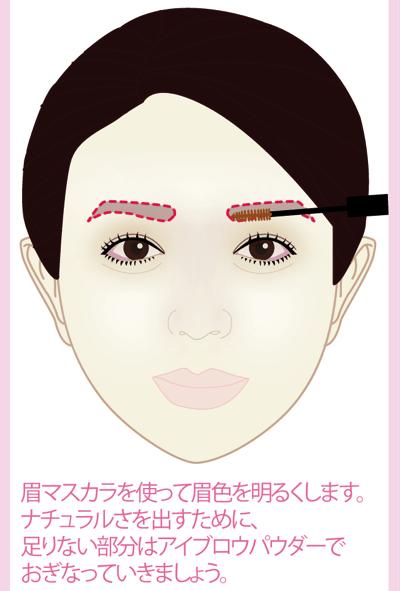 井川遥さん風の真似メイクの方法7
