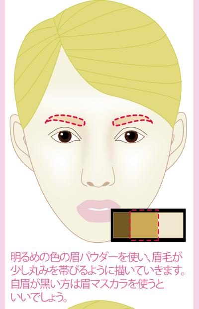 西野カナさん風芸能人メイクの方法4