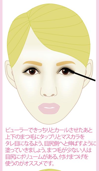 西野カナさん風芸能人メイクの方法8