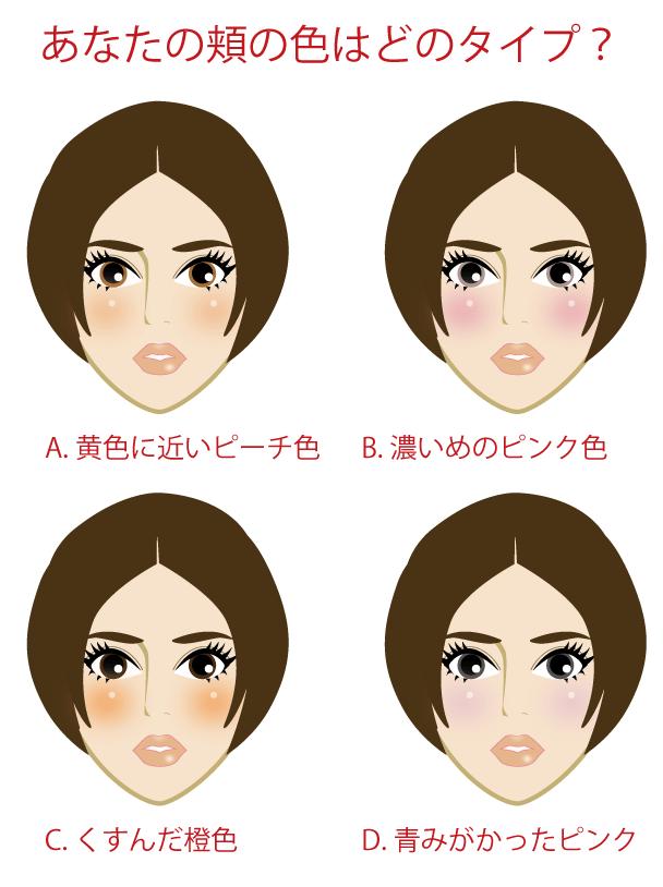 カラー診断:頬の色