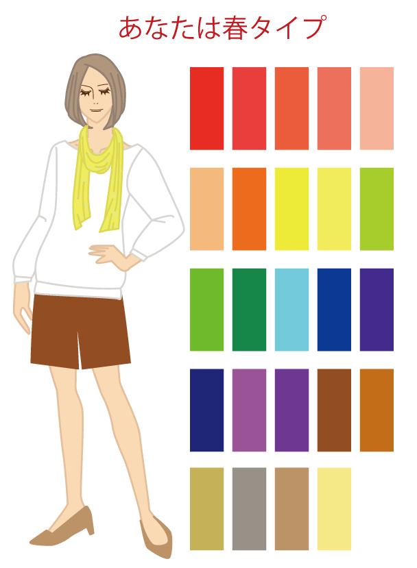 カラー診断:春タイプ