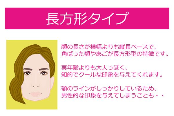 chouhoukei