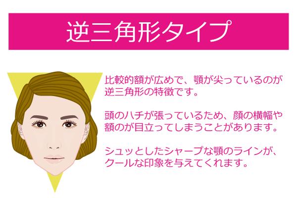 その反面、性格がきつそう・神経質そう・貧相などに見られることもあり、一見デメリットがなさそうな顔型ですが、三角顔(逆三角顔)の人も悩みはあるようです。