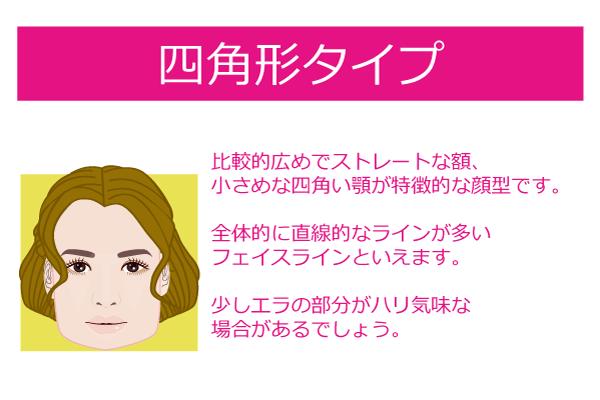 shikakukei